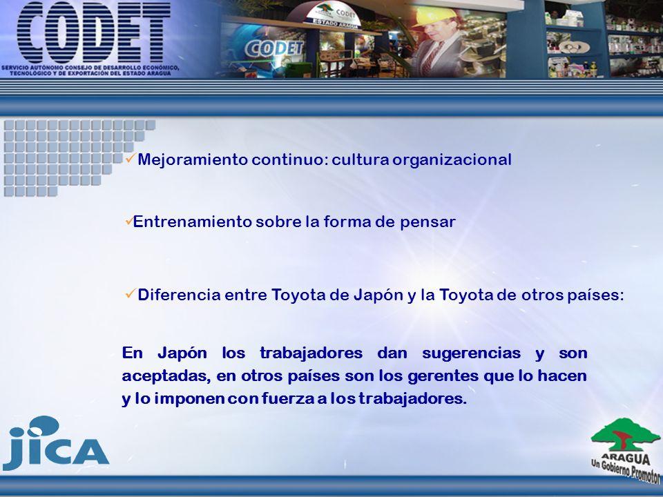 Mejoramiento continuo: cultura organizacional Diferencia entre Toyota de Japón y la Toyota de otros países: Entrenamiento sobre la forma de pensar En