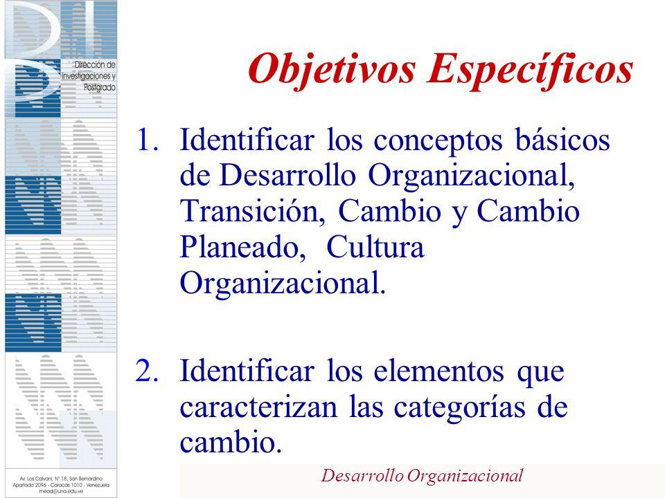 Desarrollo Organizacional Objetivos Específicos 1.Identificar los conceptos básicos de Desarrollo Organizacional, Transición, Cambio y Cambio Planeado, Cultura Organizacional.