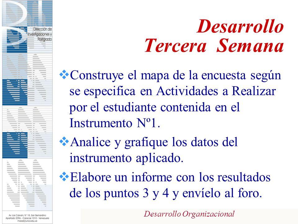 Desarrollo Organizacional Realice las lecturas 4.Recurso Humano y Liderazgo 5.González, I.