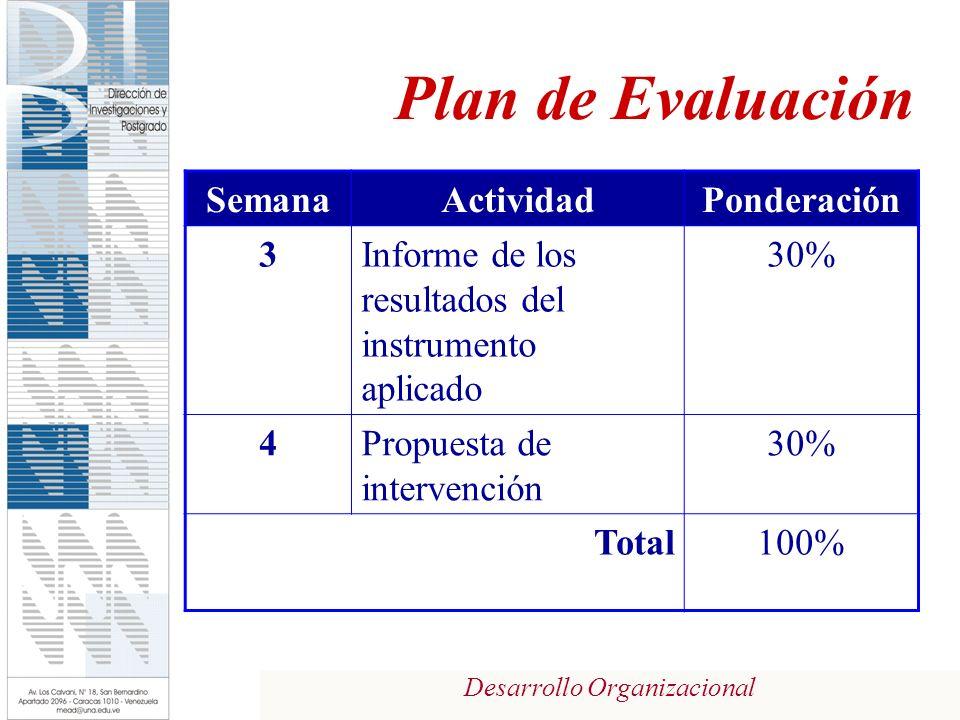 Desarrollo Organizacional Plan de Evaluación SemanaActividadPonderación 3Informe de los resultados del instrumento aplicado 30% 4Propuesta de interven