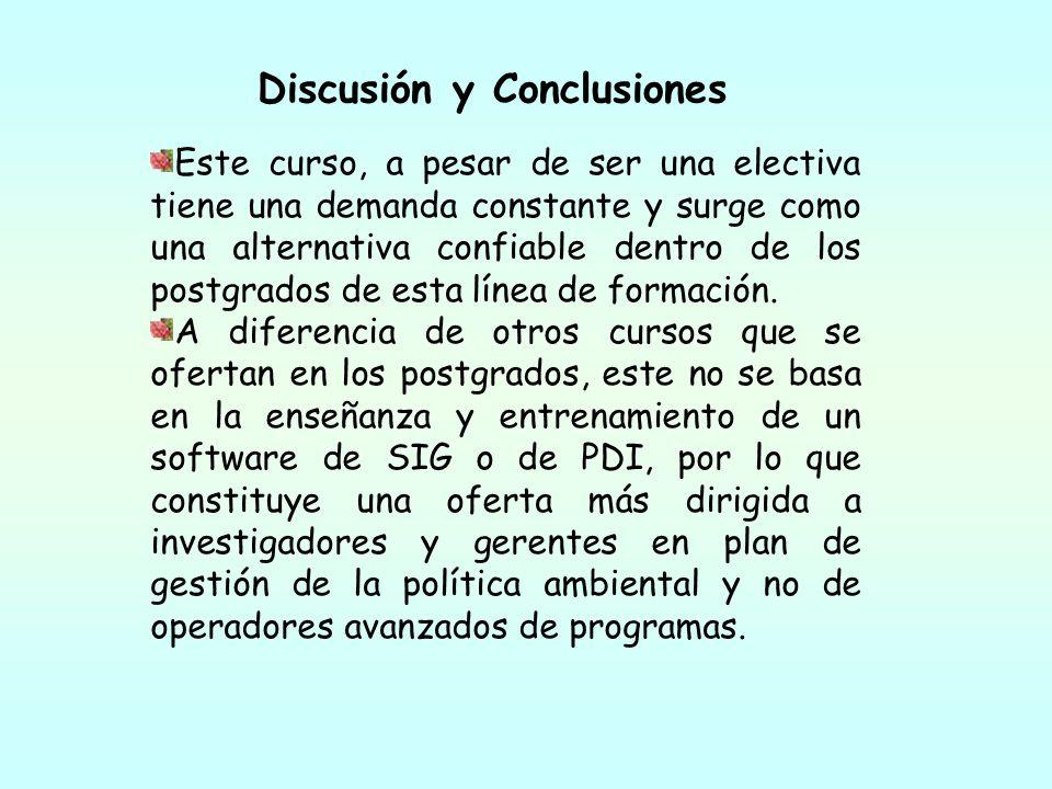 Discusión y Conclusiones Este curso, a pesar de ser una electiva tiene una demanda constante y surge como una alternativa confiable dentro de los post