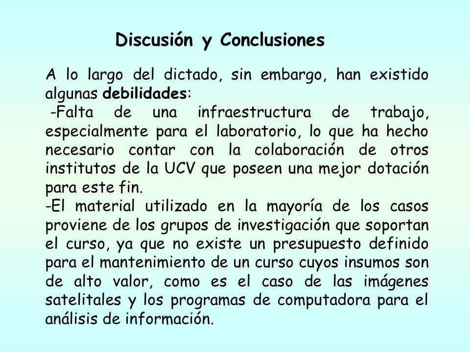 Discusión y Conclusiones A lo largo del dictado, sin embargo, han existido algunas debilidades: -Falta de una infraestructura de trabajo, especialment