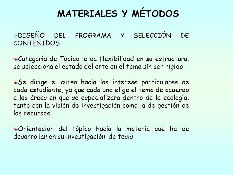 MATERIALES Y MÉTODOS.-DISEÑO DEL PROGRAMA Y SELECCIÓN DE CONTENIDOS Categoría de Tópico le da flexibilidad en su estructura, se selecciona el estado d