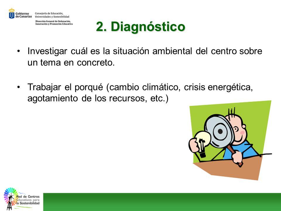 2. Diagnóstico Investigar cuál es la situación ambiental del centro sobre un tema en concreto. Trabajar el porqué (cambio climático, crisis energética
