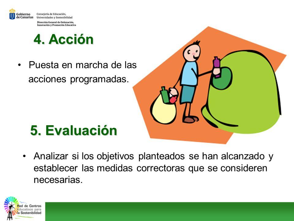 Puesta en marcha de las acciones programadas. 4. Acción 4. Acción 5. Evaluación Analizar si los objetivos planteados se han alcanzado y establecer las