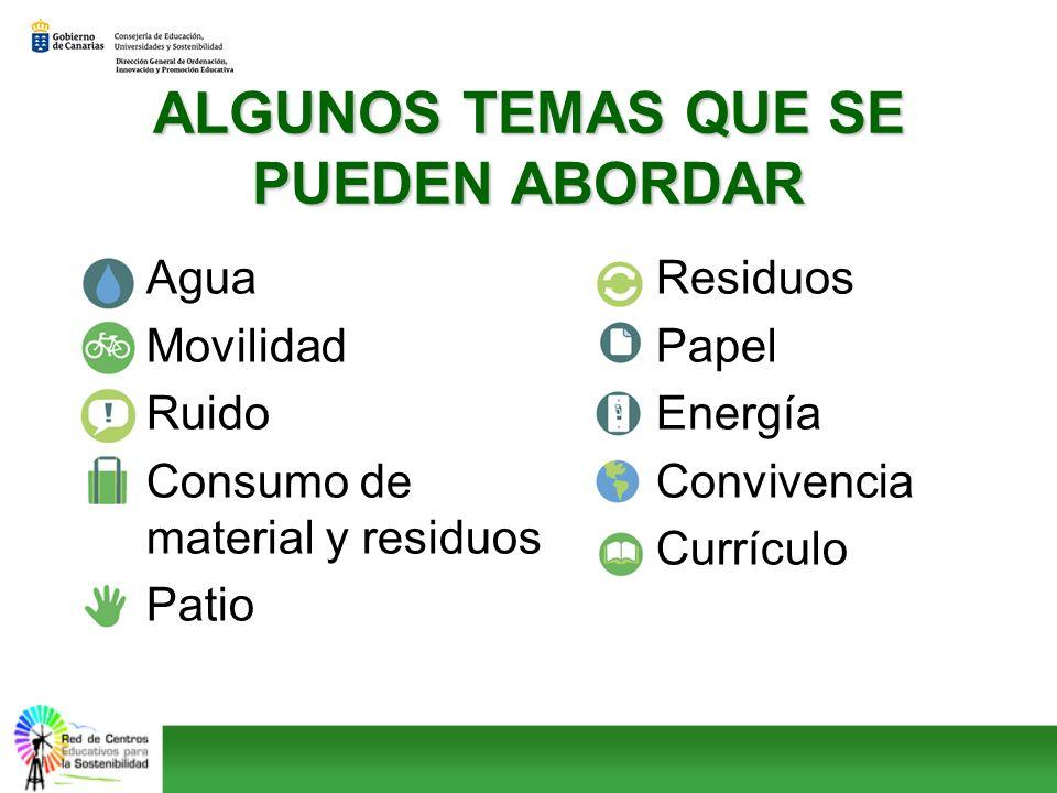 Agua Movilidad Ruido Consumo de material y residuos Patio Residuos Papel Energía Convivencia Currículo ALGUNOS TEMAS QUE SE PUEDEN ABORDAR