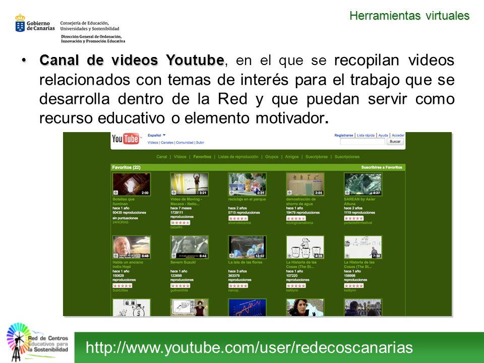 Canal de videos YoutubeCanal de videos Youtube, en el que se recopilan videos relacionados con temas de interés para el trabajo que se desarrolla dent