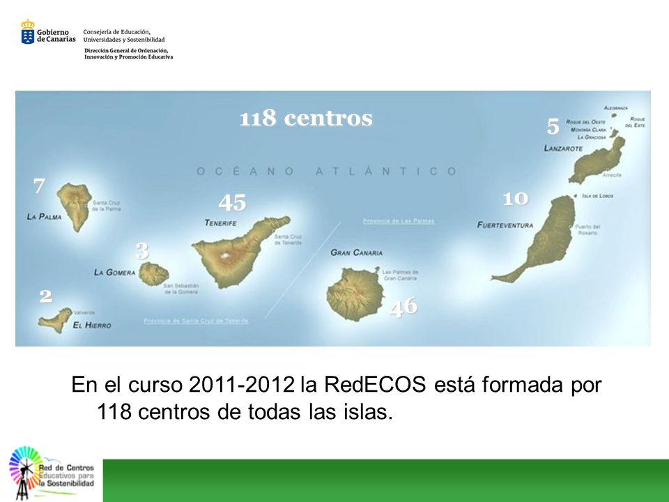 En el curso 2011-2012 la RedECOS está formada por 118 centros de todas las islas. 7 2 46 45 3 5 10 118 centros