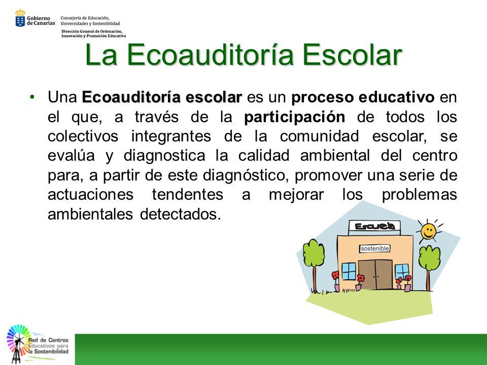 Ecoauditoría escolarUna Ecoauditoría escolar es un proceso educativo en el que, a través de la participación de todos los colectivos integrantes de la
