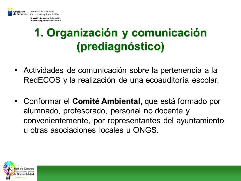 Actividades de comunicación sobre la pertenencia a la RedECOS y la realización de una ecoauditoría escolar. Comité Ambiental, queConformar el Comité A