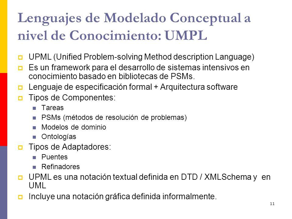 11 Lenguajes de Modelado Conceptual a nivel de Conocimiento: UMPL UPML (Unified Problem-solving Method description Language) Es un framework para el d