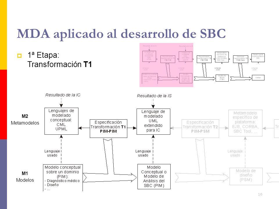 16 MDA aplicado al desarrollo de SBC 1ª Etapa: Transformación T1 M2 Metamodelos M1 Modelos
