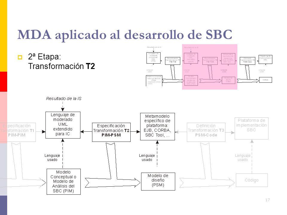 17 MDA aplicado al desarrollo de SBC 2ª Etapa: Transformación T2