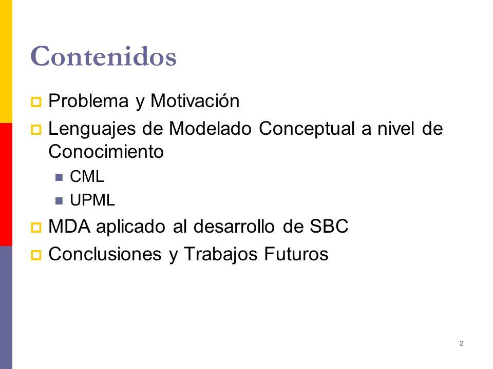 2 Contenidos Problema y Motivación Lenguajes de Modelado Conceptual a nivel de Conocimiento CML UPML MDA aplicado al desarrollo de SBC Conclusiones y