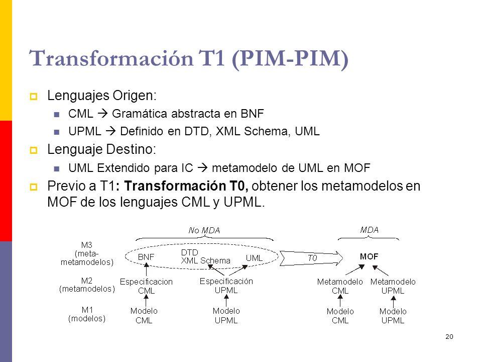20 Transformación T1 (PIM-PIM) Lenguajes Origen: CML Gramática abstracta en BNF UPML Definido en DTD, XML Schema, UML Lenguaje Destino: UML Extendido