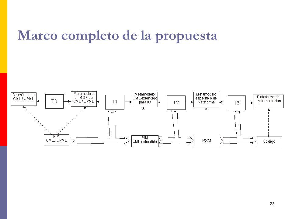 23 Marco completo de la propuesta