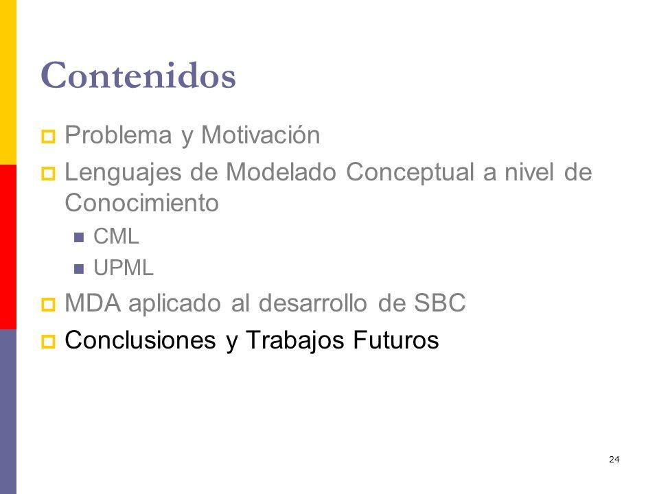 24 Contenidos Problema y Motivación Lenguajes de Modelado Conceptual a nivel de Conocimiento CML UPML MDA aplicado al desarrollo de SBC Conclusiones y