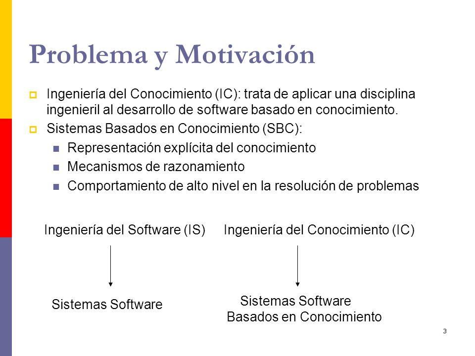 3 Problema y Motivación Ingeniería del Conocimiento (IC): trata de aplicar una disciplina ingenieril al desarrollo de software basado en conocimiento.
