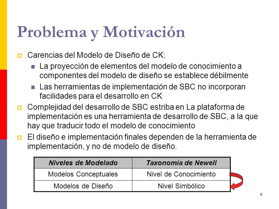 6 Carencias del Modelo de Diseño de CK: La proyección de elementos del modelo de conocimiento a componentes del modelo de diseño se establece débilmen