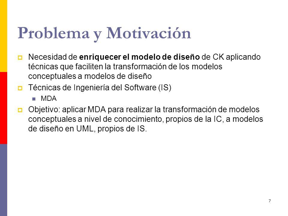 7 Problema y Motivación Necesidad de enriquecer el modelo de diseño de CK aplicando técnicas que faciliten la transformación de los modelos conceptual