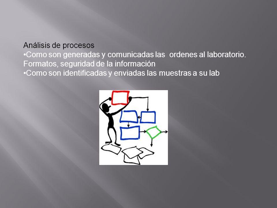 Análisis de procesos Como son generadas y comunicadas las ordenes al laboratorio.