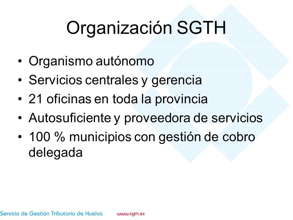 Organización SGTH Organismo autónomo Servicios centrales y gerencia 21 oficinas en toda la provincia Autosuficiente y proveedora de servicios 100 % municipios con gestión de cobro delegada