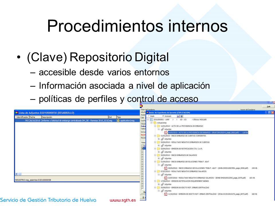 Procedimientos internos (Clave) Repositorio Digital –accesible desde varios entornos –Información asociada a nivel de aplicación –políticas de perfiles y control de acceso