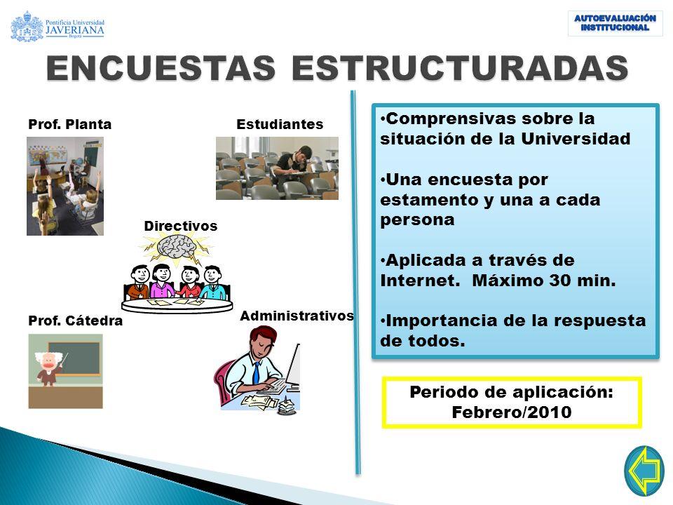 EstudiantesProf. Planta Prof.