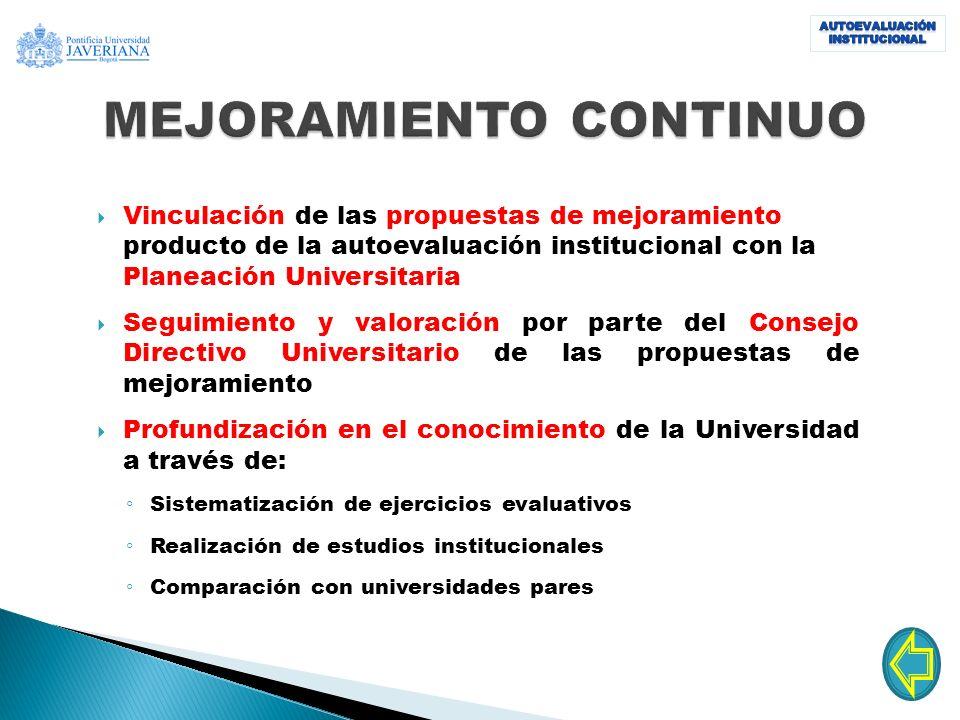 EstudiantesProf.Planta Prof.