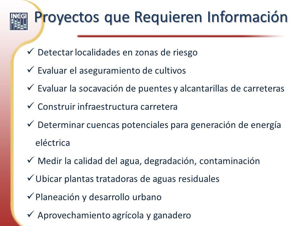 Proyectos que Requieren Información Detectar localidades en zonas de riesgo Evaluar el aseguramiento de cultivos Evaluar la socavación de puentes y al
