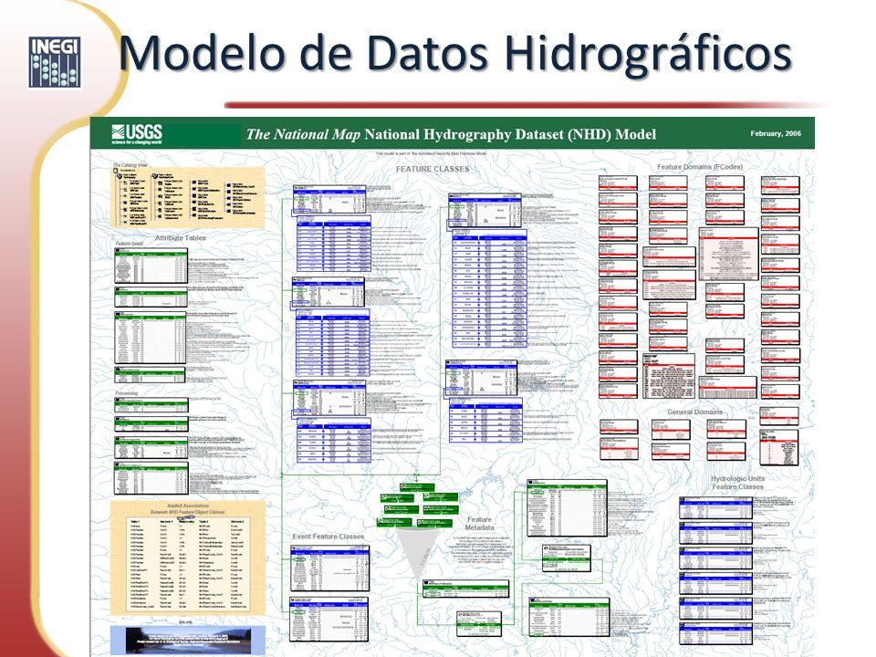Modelo de Datos Hidrográficos