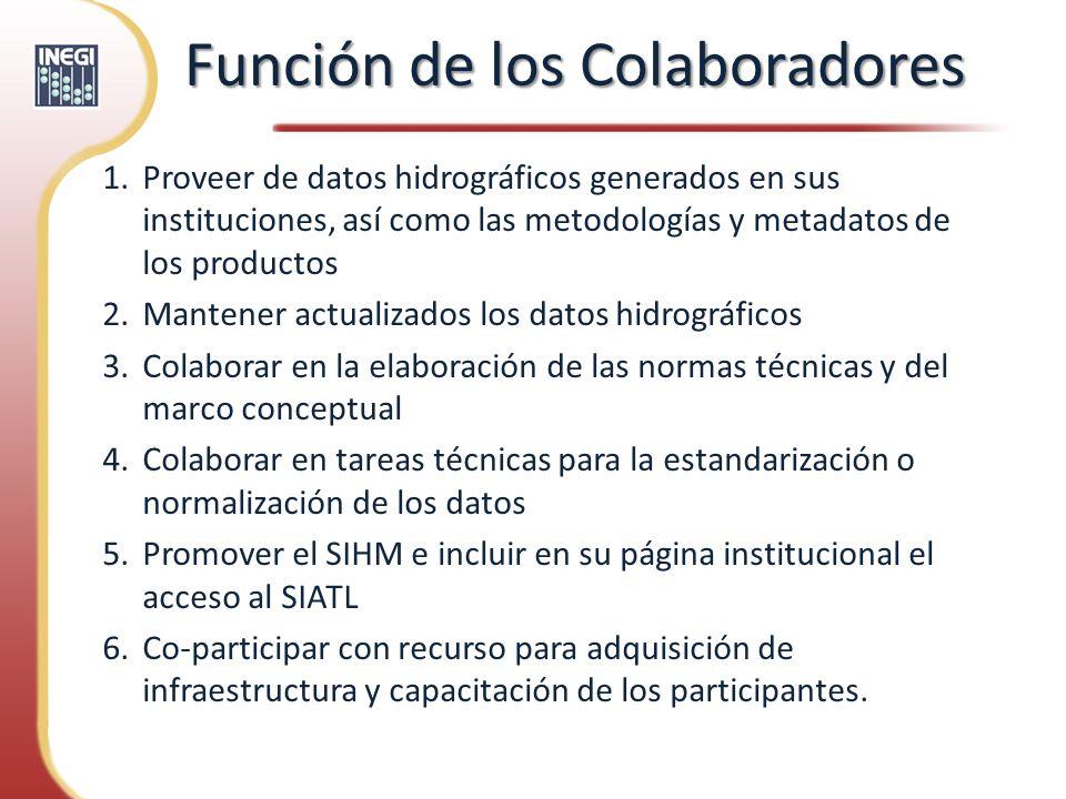 1.Proveer de datos hidrográficos generados en sus instituciones, así como las metodologías y metadatos de los productos 2.Mantener actualizados los da