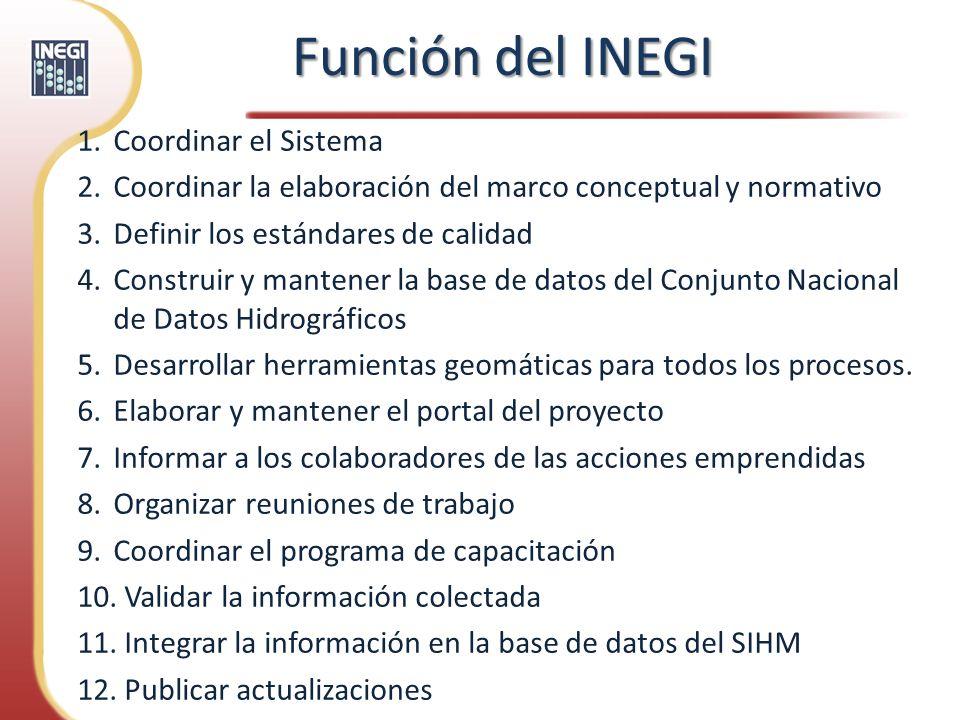 1.Coordinar el Sistema 2.Coordinar la elaboración del marco conceptual y normativo 3.Definir los estándares de calidad 4.Construir y mantener la base
