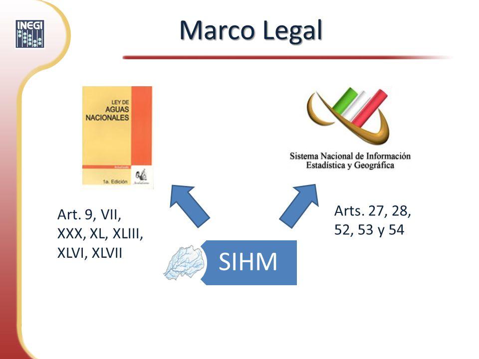 Marco Legal SIHM Arts. 27, 28, 52, 53 y 54 Art. 9, VII, XXX, XL, XLIII, XLVI, XLVII