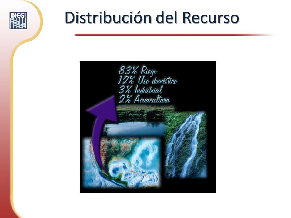 Distribución del Recurso