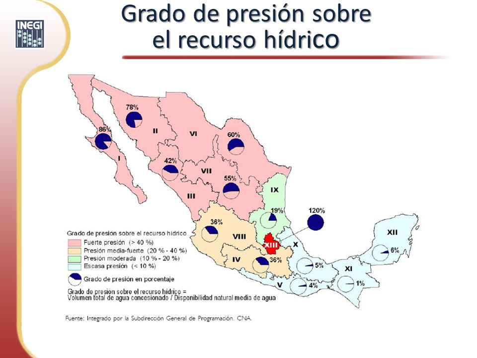 México contaría por primera vez con información hidrográfica y estadística en series de tiempo de calidad del agua, aforos, precipitación entre otras, todo asociado en una sola base de datos.