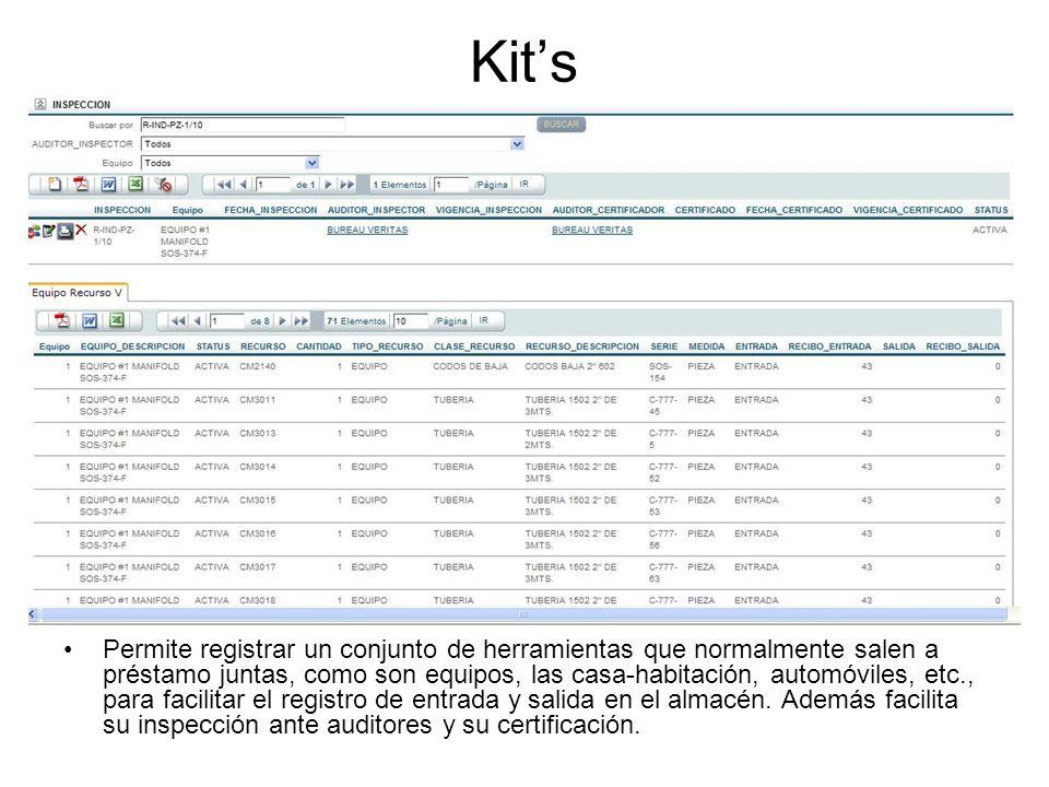 Kits Permite registrar un conjunto de herramientas que normalmente salen a préstamo juntas, como son equipos, las casa-habitación, automóviles, etc.,