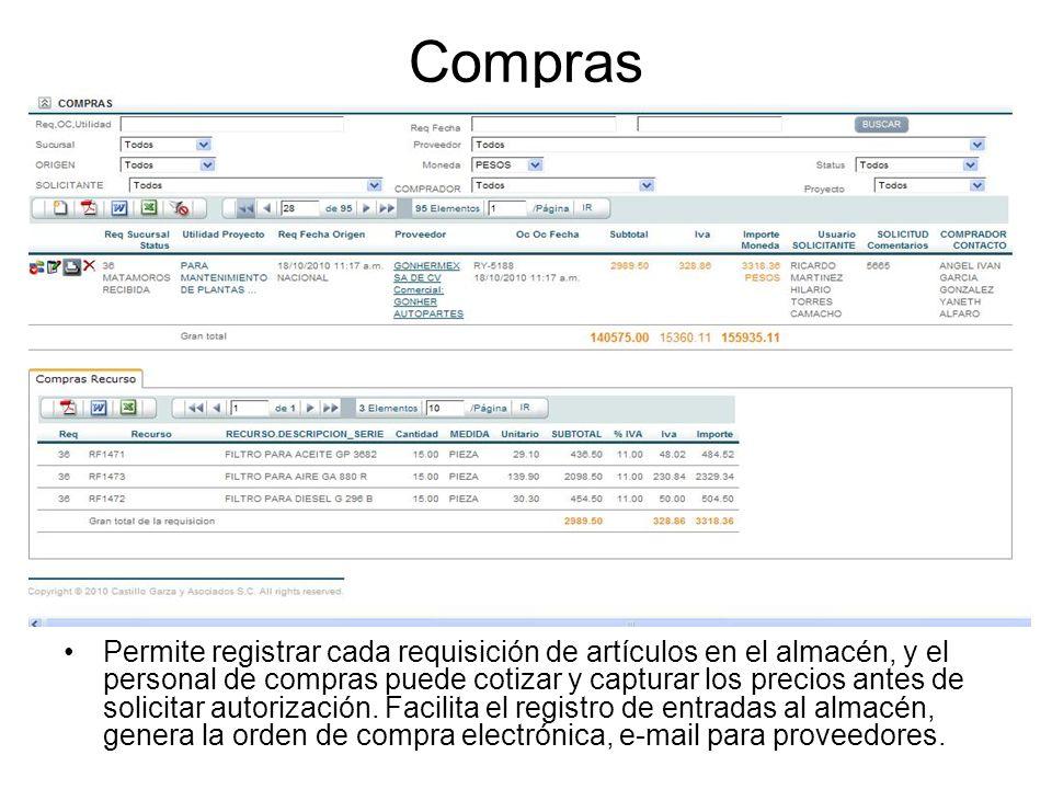 Usuarios/Seguridad Para poder acceder al sistema, el administrador del sistema debe registrar a cada usuario, asignándole un nombre de usuario y password, así como las posibles roles del menú a los que tenga acceso.