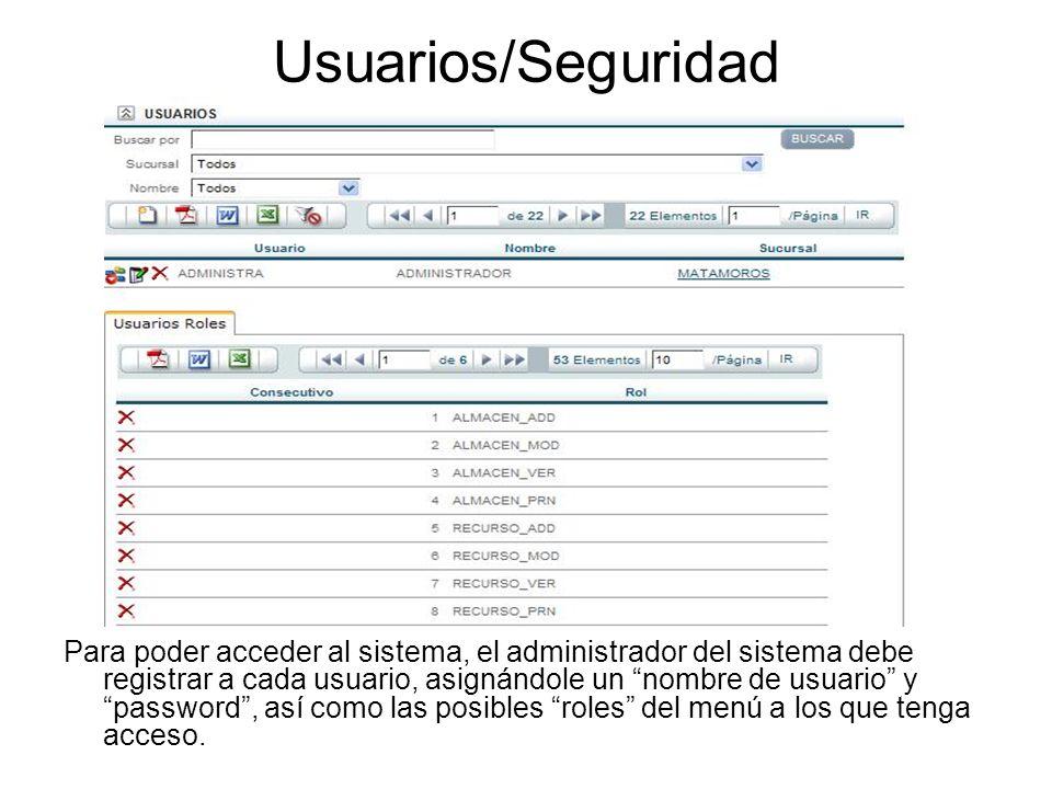 Usuarios/Seguridad Para poder acceder al sistema, el administrador del sistema debe registrar a cada usuario, asignándole un nombre de usuario y passw