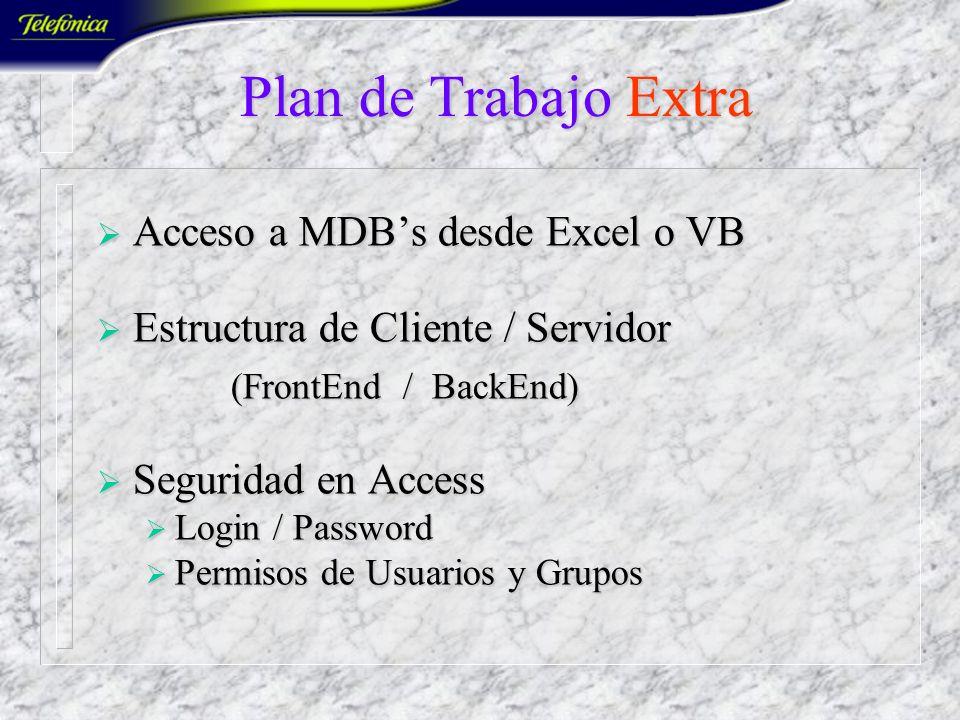 Plan de Trabajo Extra Acceso a MDBs desde Excel o VB Acceso a MDBs desde Excel o VB Estructura de Cliente / Servidor Estructura de Cliente / Servidor (FrontEnd / BackEnd) (FrontEnd / BackEnd) Seguridad en Access Seguridad en Access Login / Password Login / Password Permisos de Usuarios y Grupos Permisos de Usuarios y Grupos