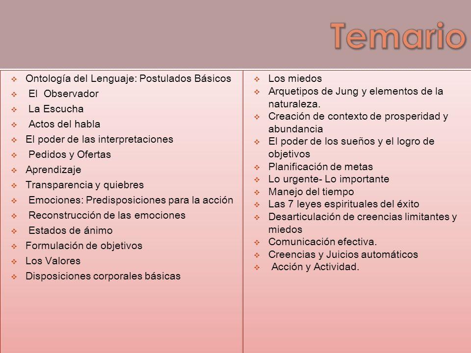 Ontología del Lenguaje: Postulados Básicos El Observador La Escucha Actos del habla El poder de las interpretaciones Pedidos y Ofertas Aprendizaje Tra