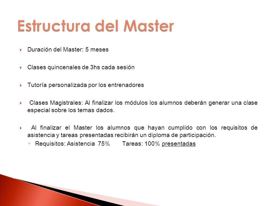 Duración del Master: 5 meses Clases quincenales de 3hs cada sesión Tutoría personalizada por los entrenadores Clases Magistrales: Al finalizar los mód