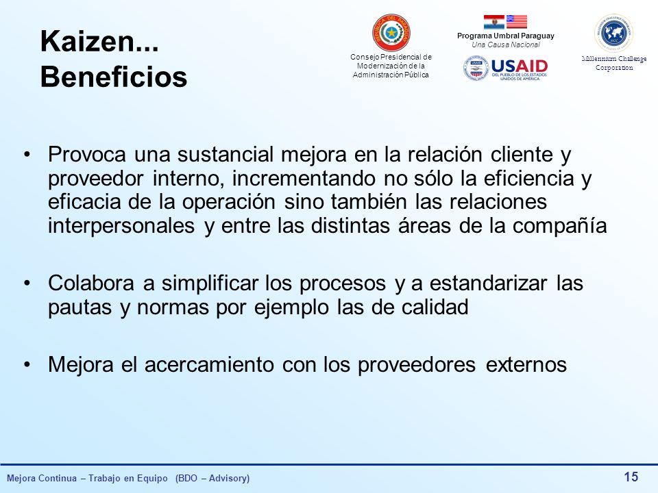 Consejo Presidencial de Modernización de la Administración Pública Millennium Challenge Corporation Programa Umbral Paraguay Una Causa Nacional Mejora Continua – Trabajo en Equipo (BDO – Advisory) 14 Kaizen...