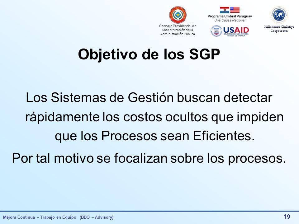 Consejo Presidencial de Modernización de la Administración Pública Millennium Challenge Corporation Programa Umbral Paraguay Una Causa Nacional Mejora Continua – Trabajo en Equipo (BDO – Advisory) 18 Modelo Integrador: Resp.