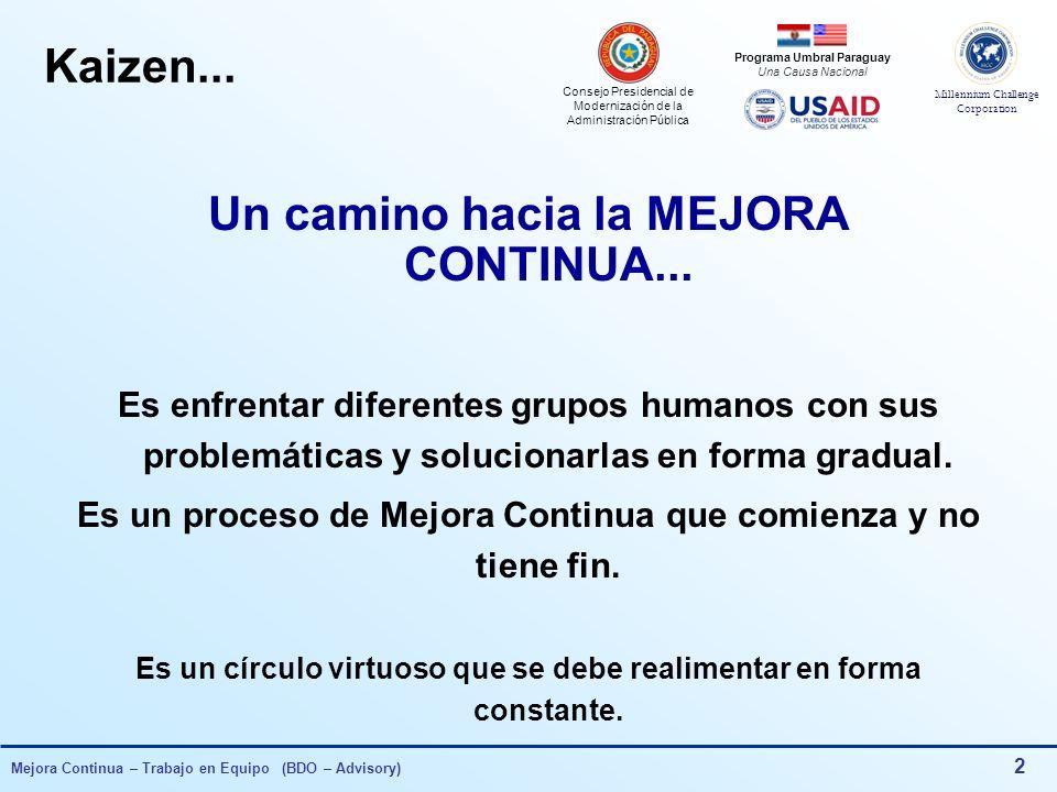 Consejo Presidencial de Modernización de la Administración Pública Millennium Challenge Corporation Programa Umbral Paraguay Una Causa Nacional Mejora Continua – Trabajo en Equipo (BDO – Advisory) 22 P-D-C-A