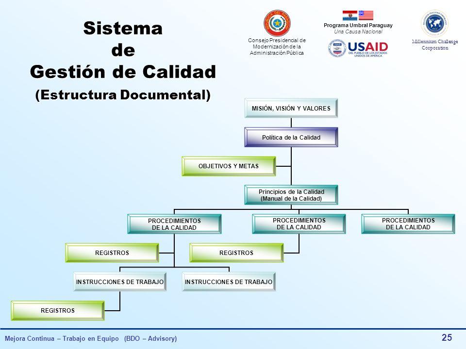Consejo Presidencial de Modernización de la Administración Pública Millennium Challenge Corporation Programa Umbral Paraguay Una Causa Nacional Mejora Continua – Trabajo en Equipo (BDO – Advisory) 24 Herramientas de Gestión para la Mejora Continua Sistema de Gestión