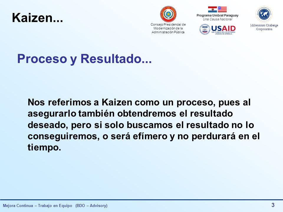 Consejo Presidencial de Modernización de la Administración Pública Millennium Challenge Corporation Programa Umbral Paraguay Una Causa Nacional Mejora Continua – Trabajo en Equipo (BDO – Advisory) 2 Kaizen...