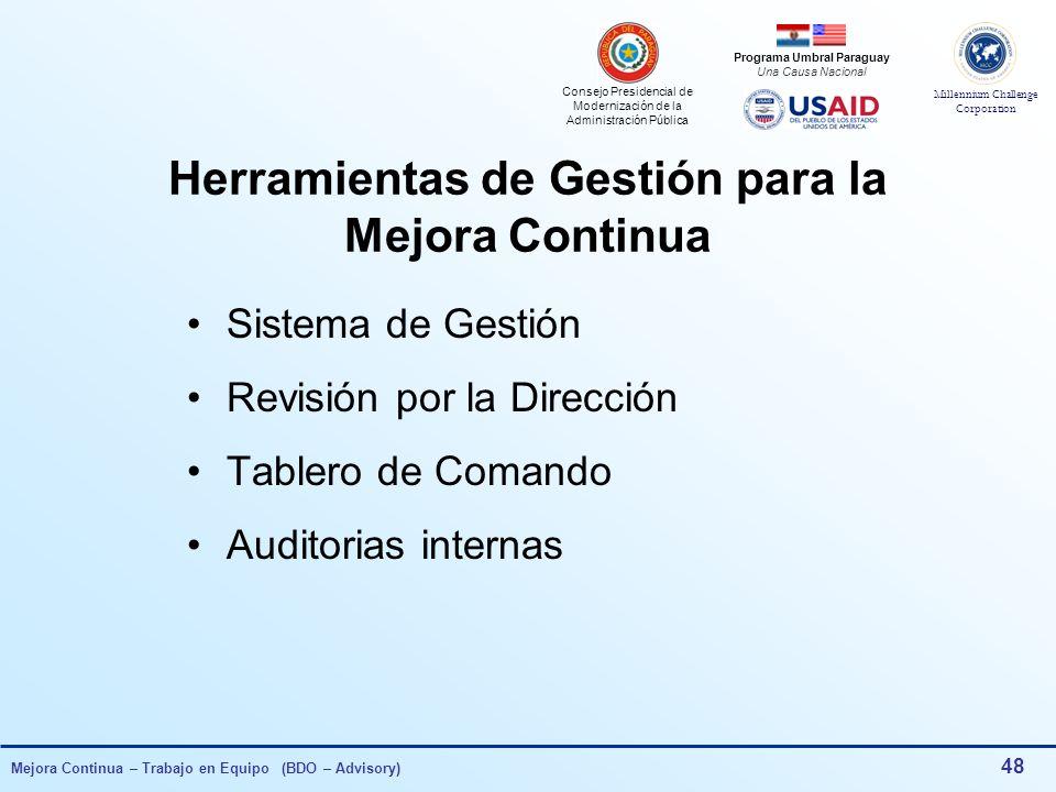 Consejo Presidencial de Modernización de la Administración Pública Millennium Challenge Corporation Programa Umbral Paraguay Una Causa Nacional Mejora Continua – Trabajo en Equipo (BDO – Advisory) 47 Modelos de Tablero de Comando