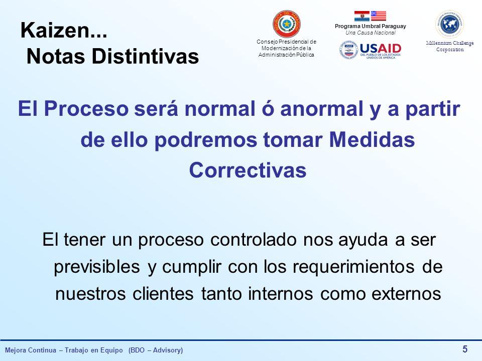 Consejo Presidencial de Modernización de la Administración Pública Millennium Challenge Corporation Programa Umbral Paraguay Una Causa Nacional Mejora Continua – Trabajo en Equipo (BDO – Advisory) 55 BRAINSTORMING