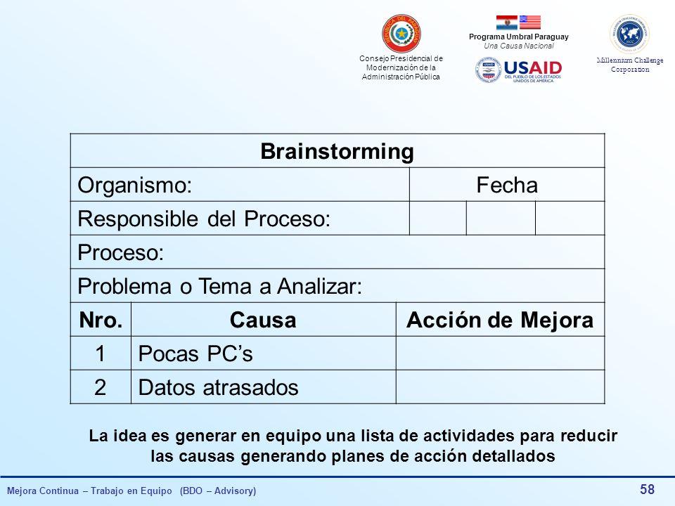 Consejo Presidencial de Modernización de la Administración Pública Millennium Challenge Corporation Programa Umbral Paraguay Una Causa Nacional Mejora Continua – Trabajo en Equipo (BDO – Advisory) 57 BRAINSTORMING